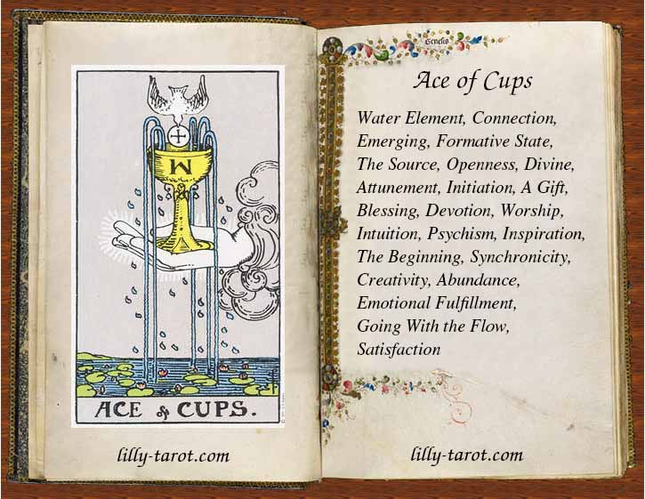 Meaning of Ace of Cups