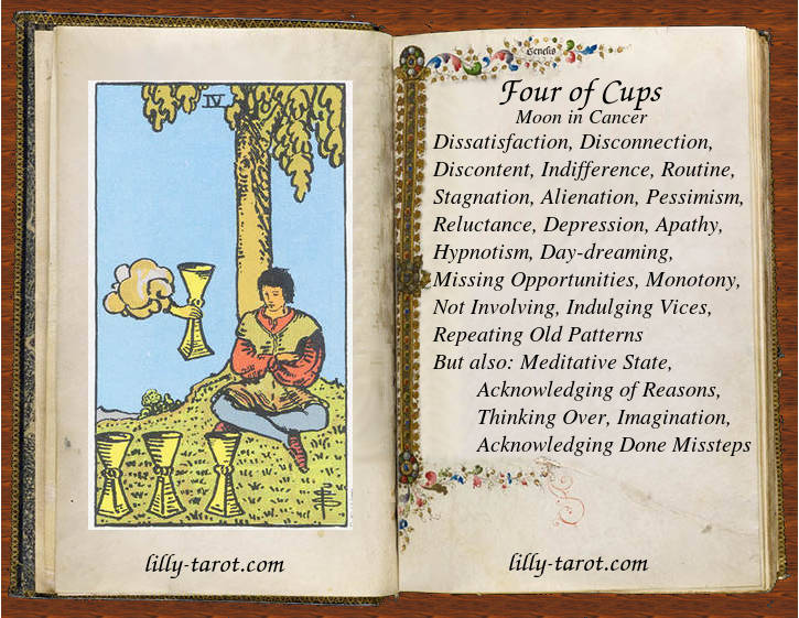 Meaning of Four of Cups