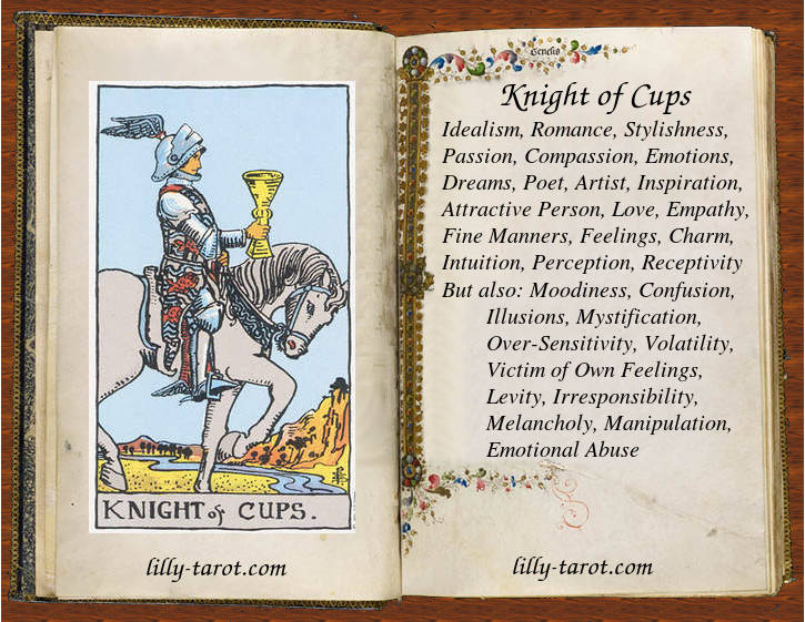 Meaning of Knight of Cups