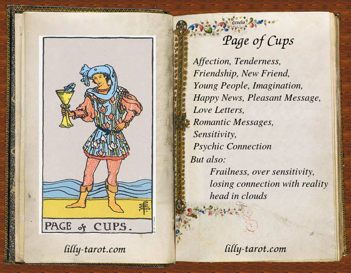 Meaning of Page of Cups