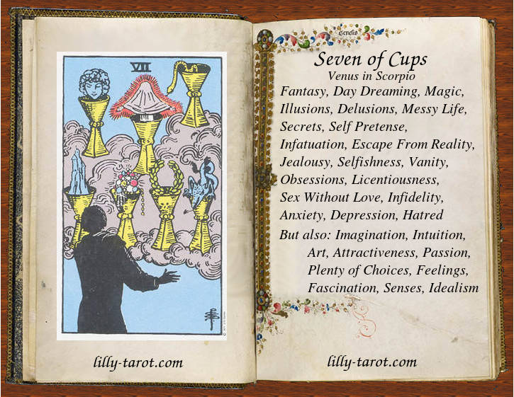 Meaning of Seven of Cups
