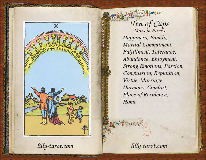 Meaning of Ten of Cups