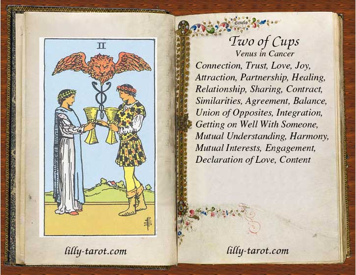 Meaning of Two of Cups