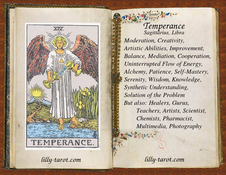 Meaning of Temperance