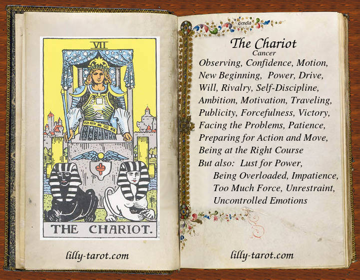 Meaning of The Chariot