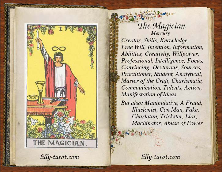 Meaning of The Magician