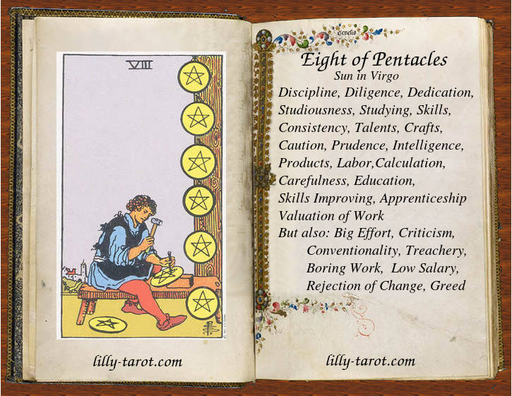 Meaning of Eight of Pentacles