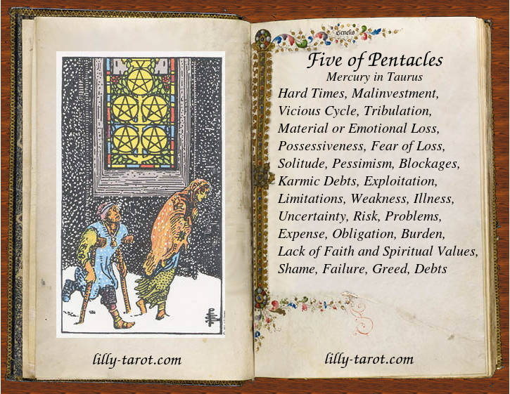 Meaning of Five of Pentacles